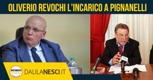 oliverio_pignanelli_Blog_nesci